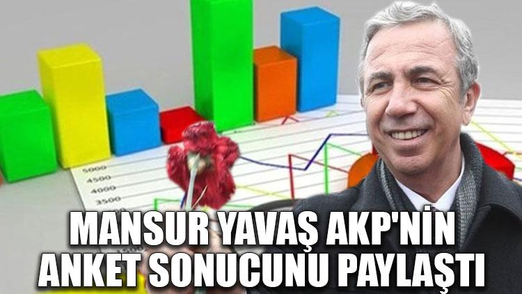 Mansur Yavaş AKP'nin anket sonucunu paylaştı