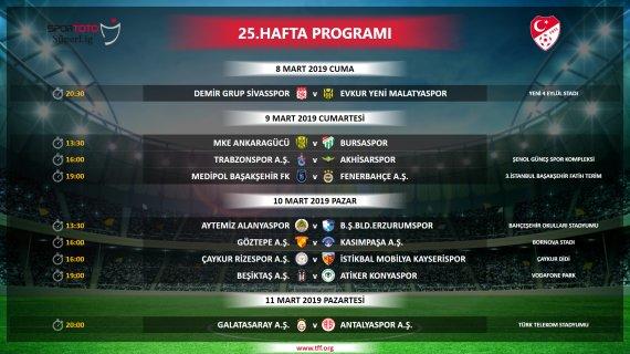 Süper Lig'de 25. ve 26. haftanın programı açıklandı