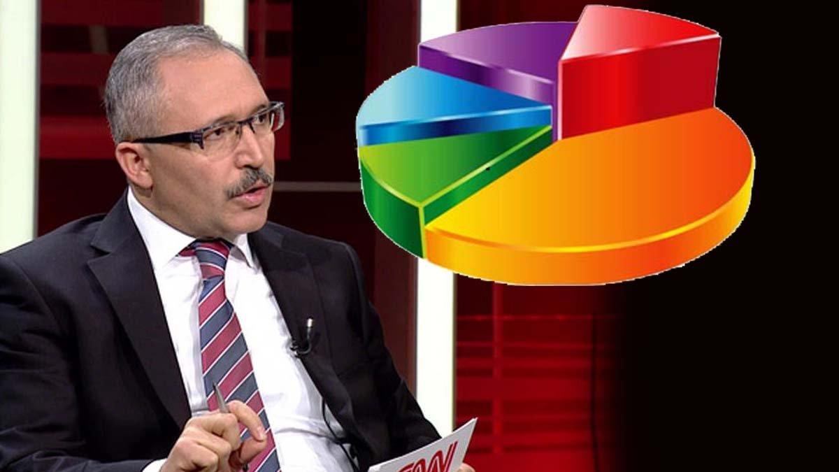 Abdulkadir Selvi: Anketçilerle konuştum çoğu AK Partili
