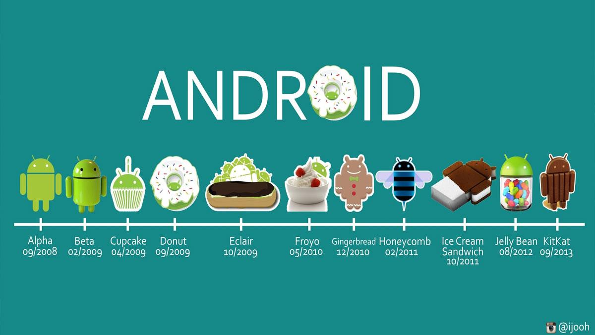 Android'in 'tadı' kaçtı