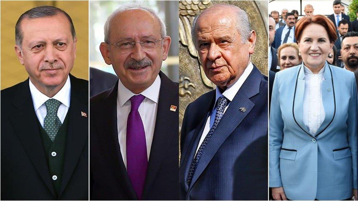 AKP 3, MHP 4 parti ile bayramlaşmayacak
