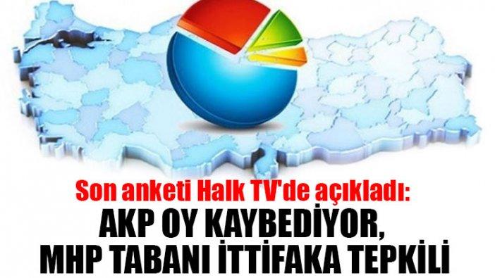 Son anketi Halk TV'de açıkladı: AKP oy kaybediyor, MHP tabanı ittifaka tepkili