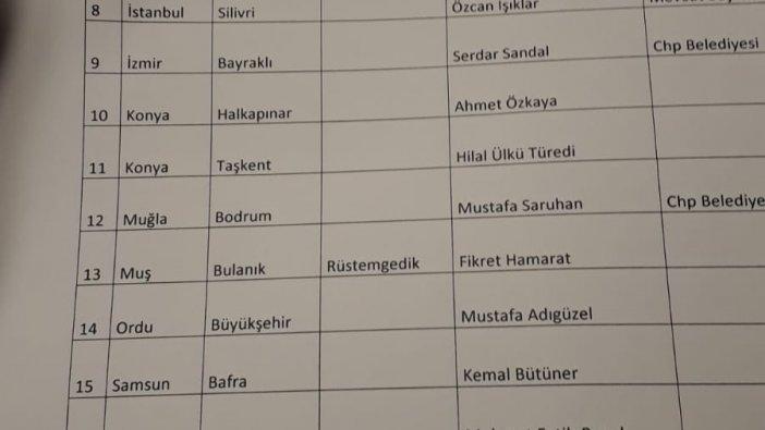 CHP kritik adayları açıkladı! Listede sürpriz isimler...