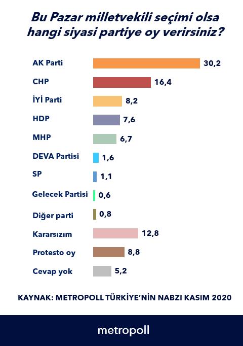 secim-anket-oylar.png
