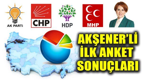Meral Akşener'li ilk seçim anketi yayınlandı: İşte çarpıcı sonuçlar…