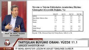 AKP'nin hormonlu büyüme rakamlarını tane tane çürüttü!