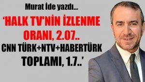 """Murat İde yazdı… """"Halk TV zirvede… Gazetecilikte ısrar etmenin sonucu başarı"""""""