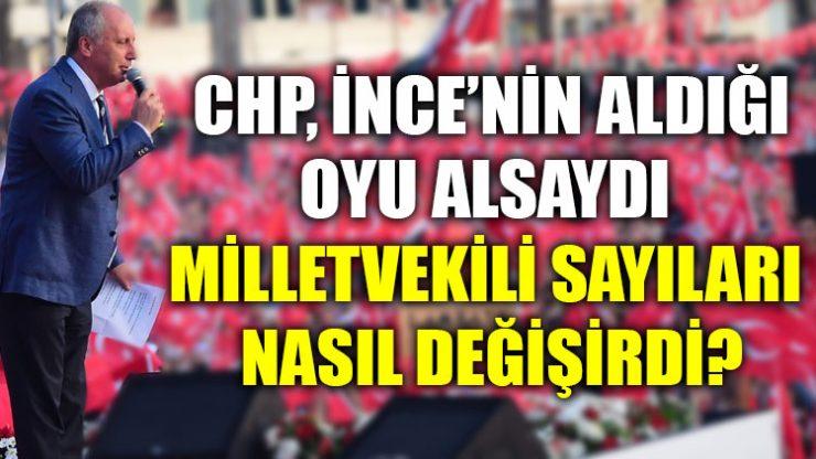 CHP, Muharrem İnce'nin aldığı oyu alsaydı, milletvekili sayıları nasıl değişirdi?