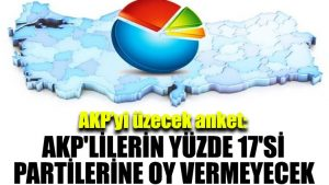 AKP'yi üzecek anket: AKP'lilerin yüzde 17'si partilerine oy vermeyecek